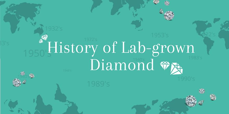 HISTORY OF LAB GROWN DIAMONDS